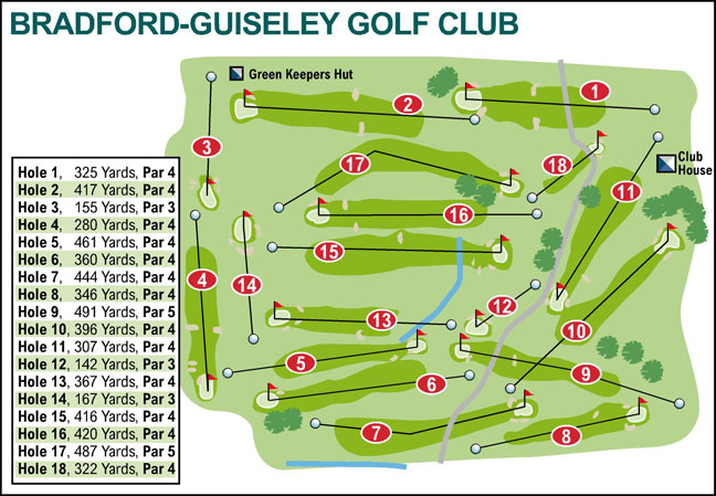 Ilkley Gazette: Bradford Golf Club