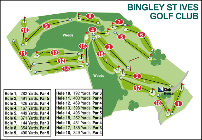 Ilkley Gazette: Bingley St Ives Golf Club